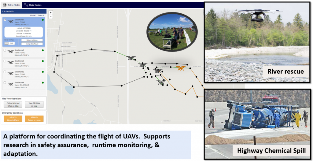 skAI is a platform for coordinating the flight of UAVs. It supports research in safety assurance, runtime monitoring, and adaptation